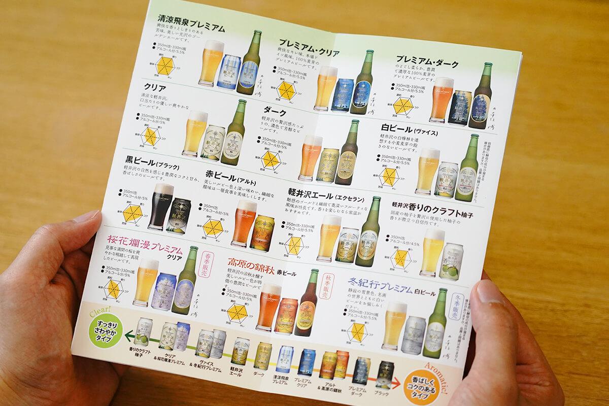 ビールの種類 商品パンフレット